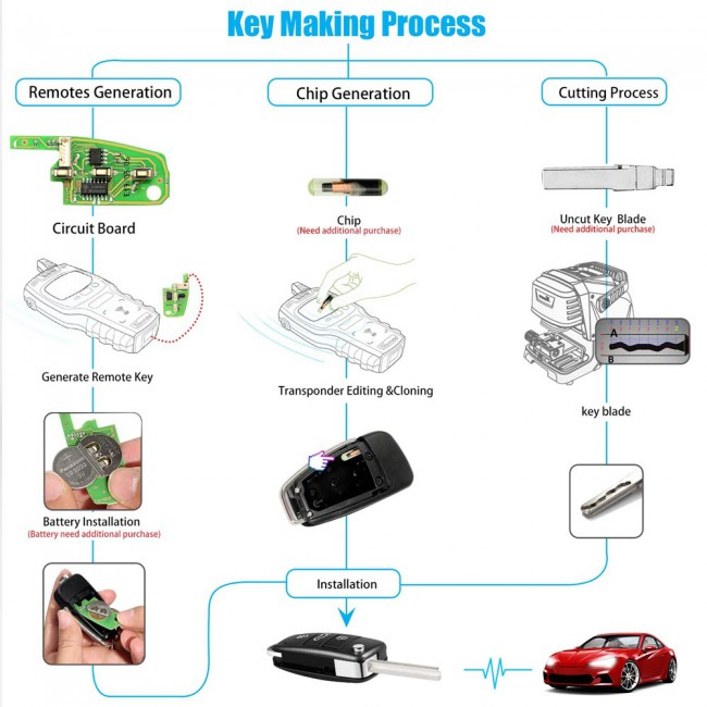 XHORSE XKA600EN Audi A6L Q7 Style Universal Remote Key 3 Buttons for VVDI2 5pcs/lot