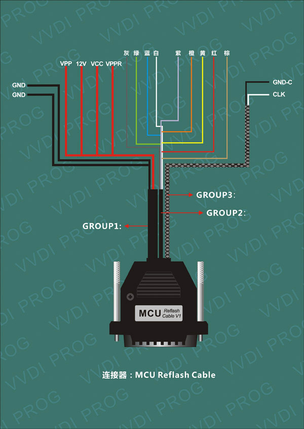 vvdi-prog-mcu-flash-cable