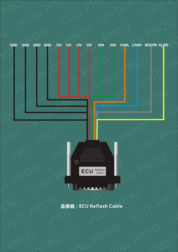 vvdi-prog-ecu-reflash-cable