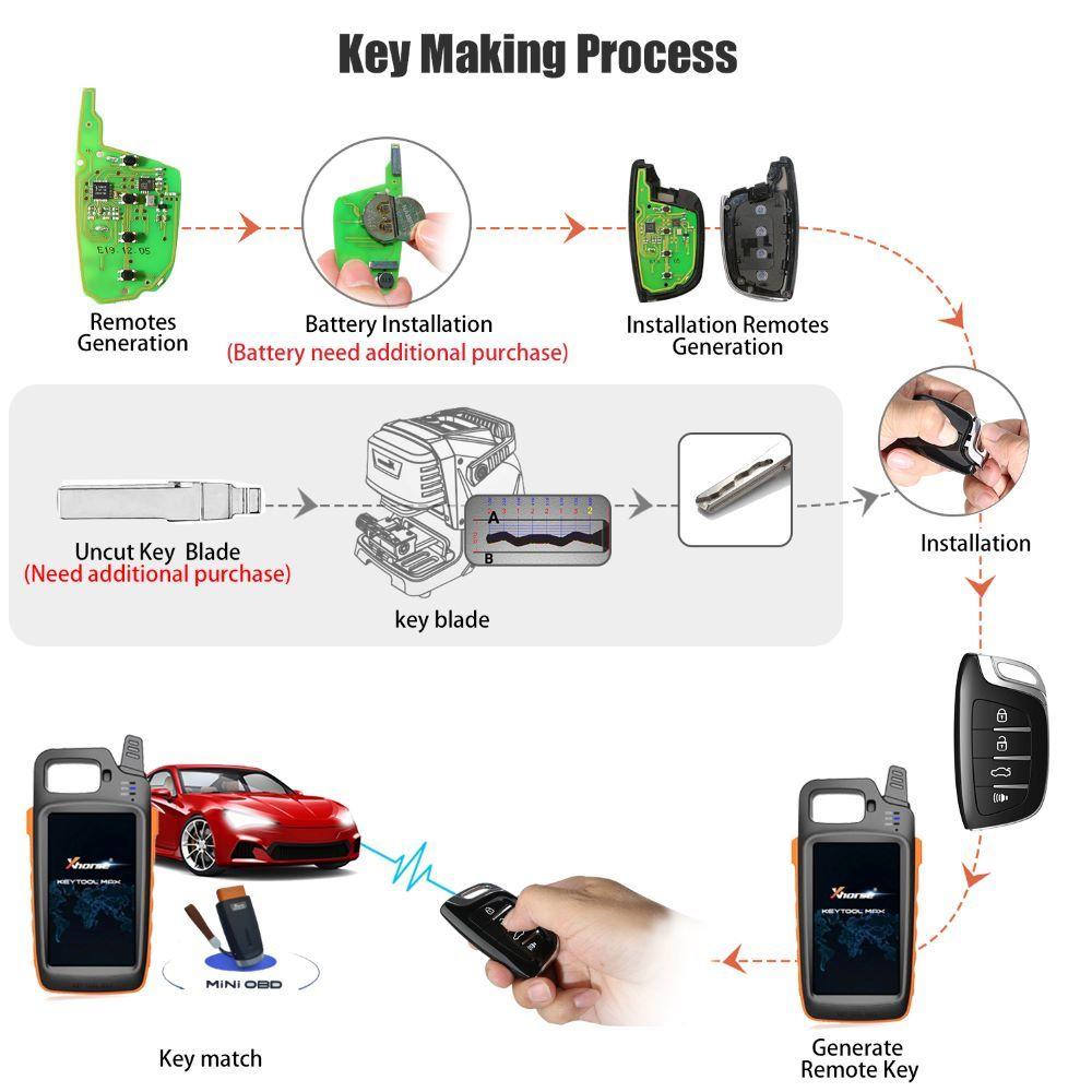 xhorse-universal-smart-key-4-buttons
