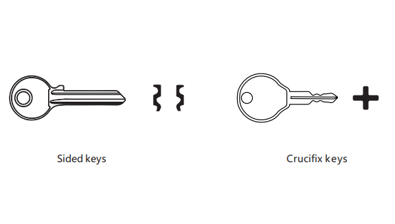 m4-clamp-key-types