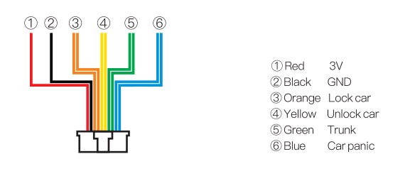 xhorse-smart-box-wiring-diagram-2